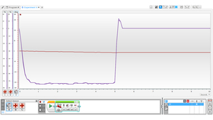 Image for EV3-G experiment plotting the Gyro Sensor and the Current Power